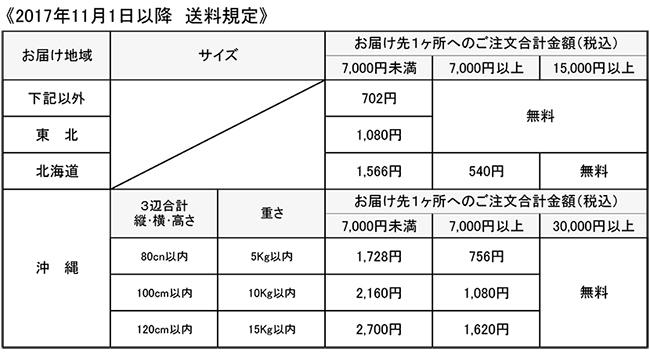 送料改定201710-1